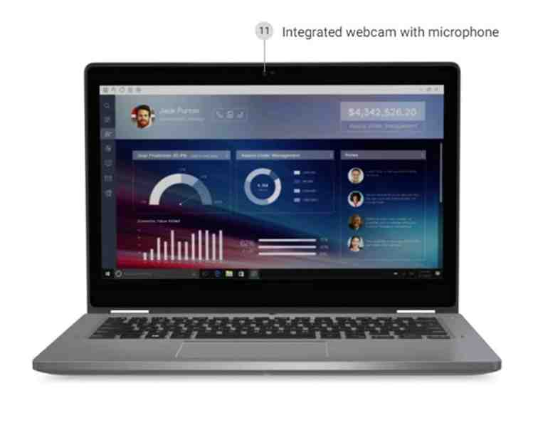 Dell Latitude 3310 Business Laptop Review